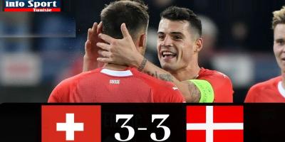 في ظرف 7 دقائق … الدنمارك تحول تأخرها 0-3 أمام سويسرا عند الدقيقة 83 الى تعادل مثير …
