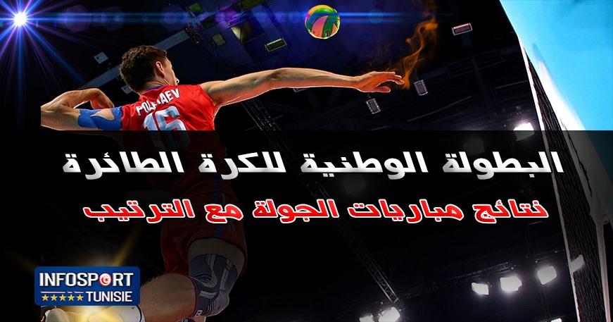 البطولة الوطنية للكرة الطائرة : نتائج مباريات الجولة الثانية ذهاب ...