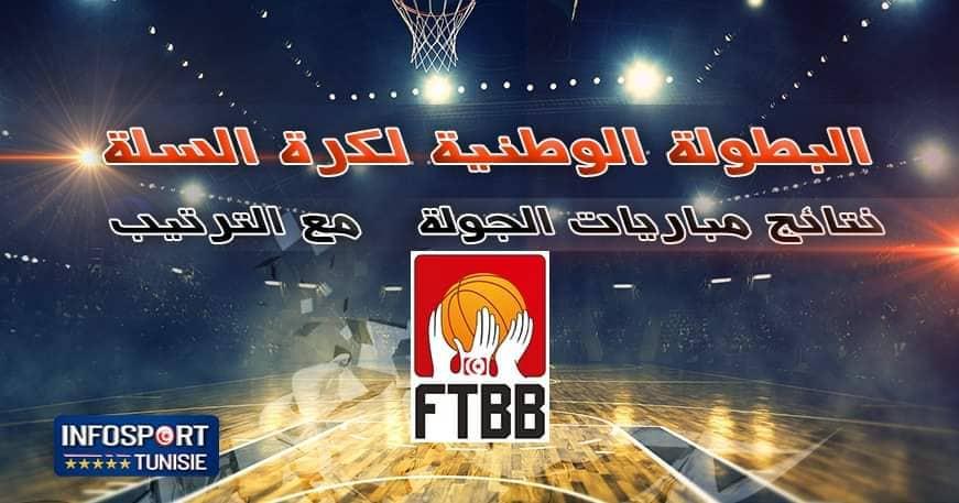 البطولة الوطنية لكرة السلة : النتائج الكاملة لمباريات الجولة 5 من مرحلة التتويج مع الترتيب ...